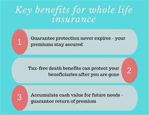 whole life insurance key benefits